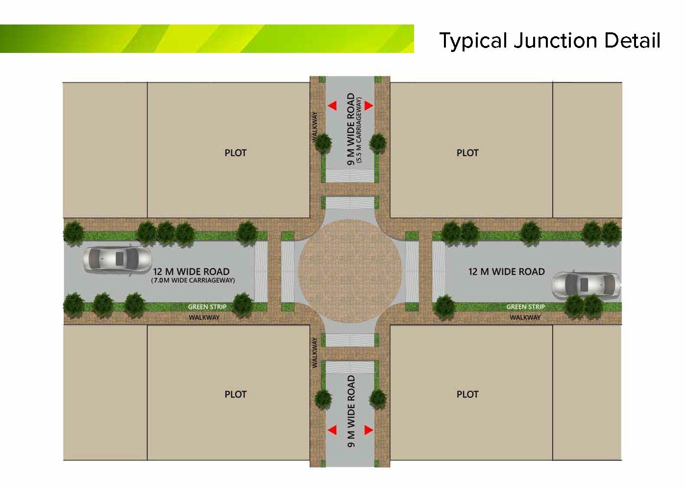 prestige-green-acres-the-prestige-city-plots-sarjapur-road-bangalore-gallery 3