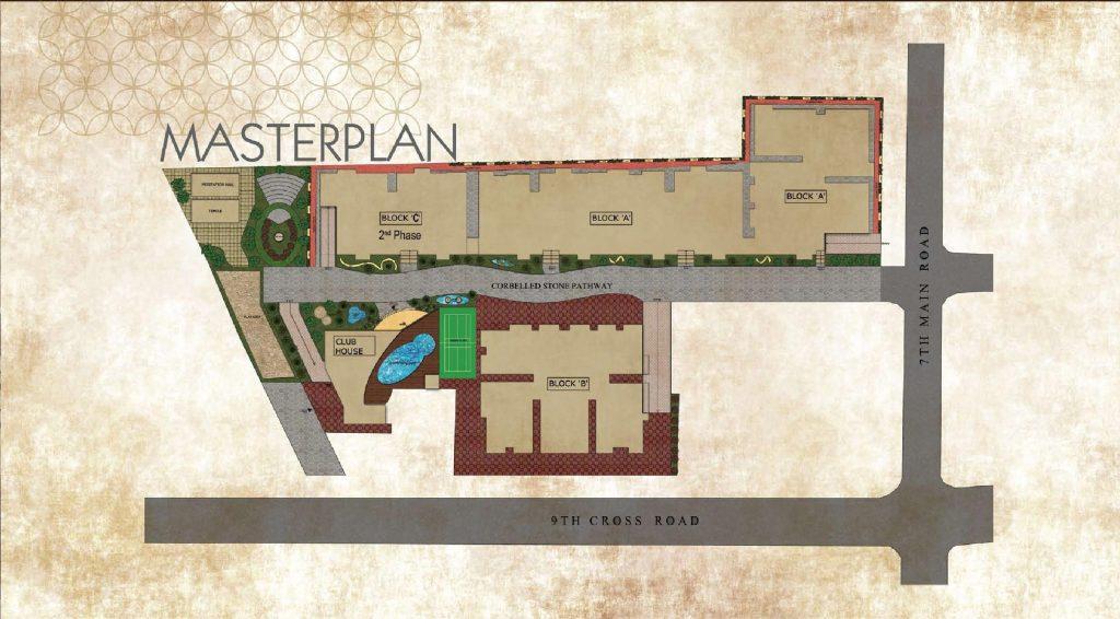 Parasmani-Masterplan
